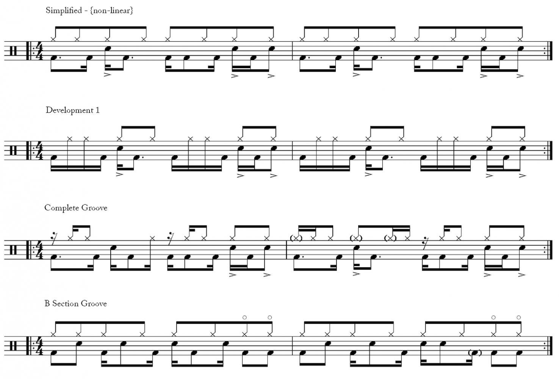 jazz drumming transcriptions - on jazz drumming