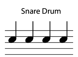 snare drum on the stave